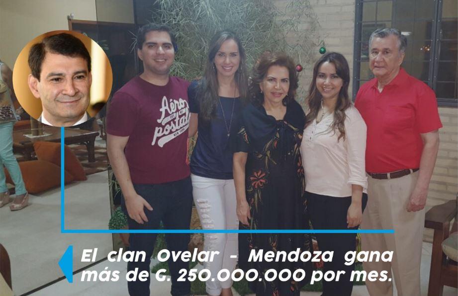 En la foto: Silvio Ovelar (senador), José Mendoza (juez), Magnolia Mendoza (Itaipú), Irma Balmaceda de Mendoza (denunciada), Violeta Mendoza (Yacyretá) y Armando Mendoza (Yacyretá).