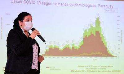 Doctora Sandra Irala.